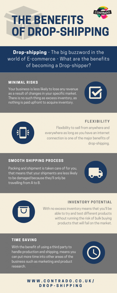 the benefits of drop-shipping