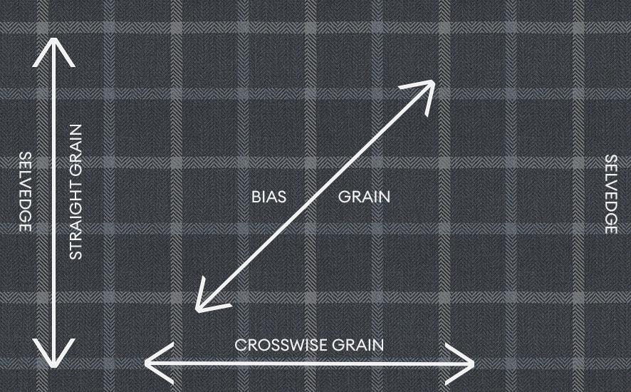 the fabric bias
