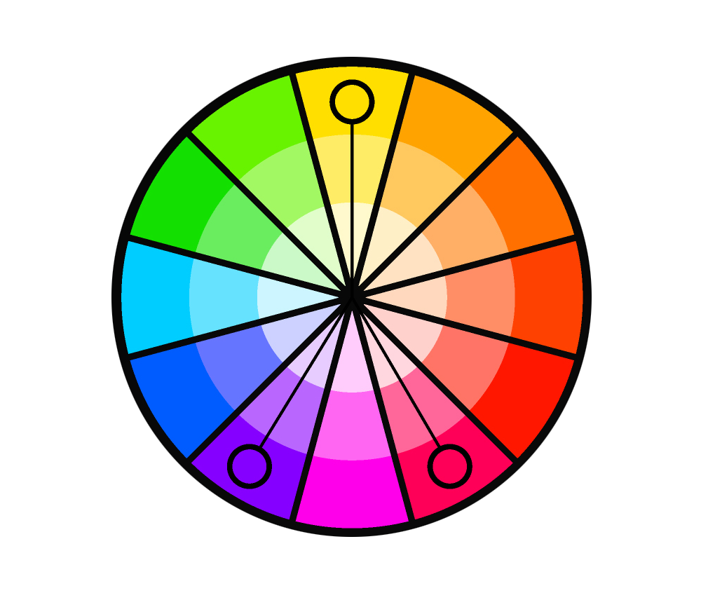 Colour theory Split complementary