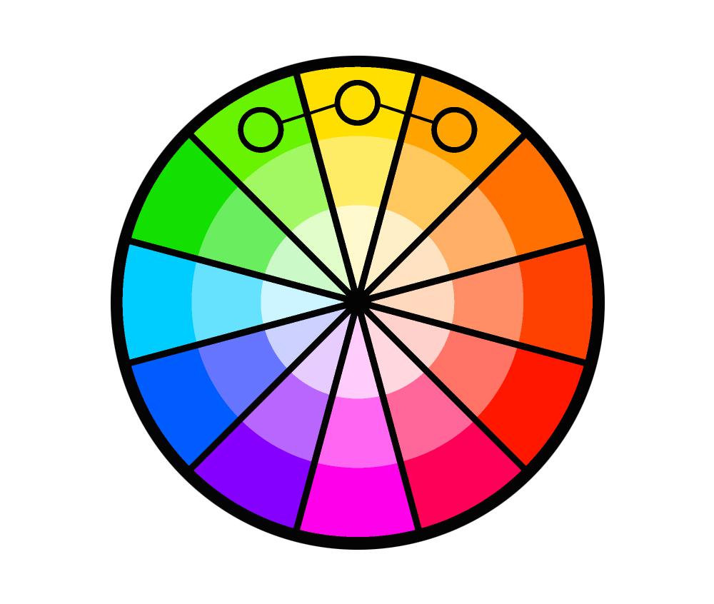 Colour theory Analogous scheme