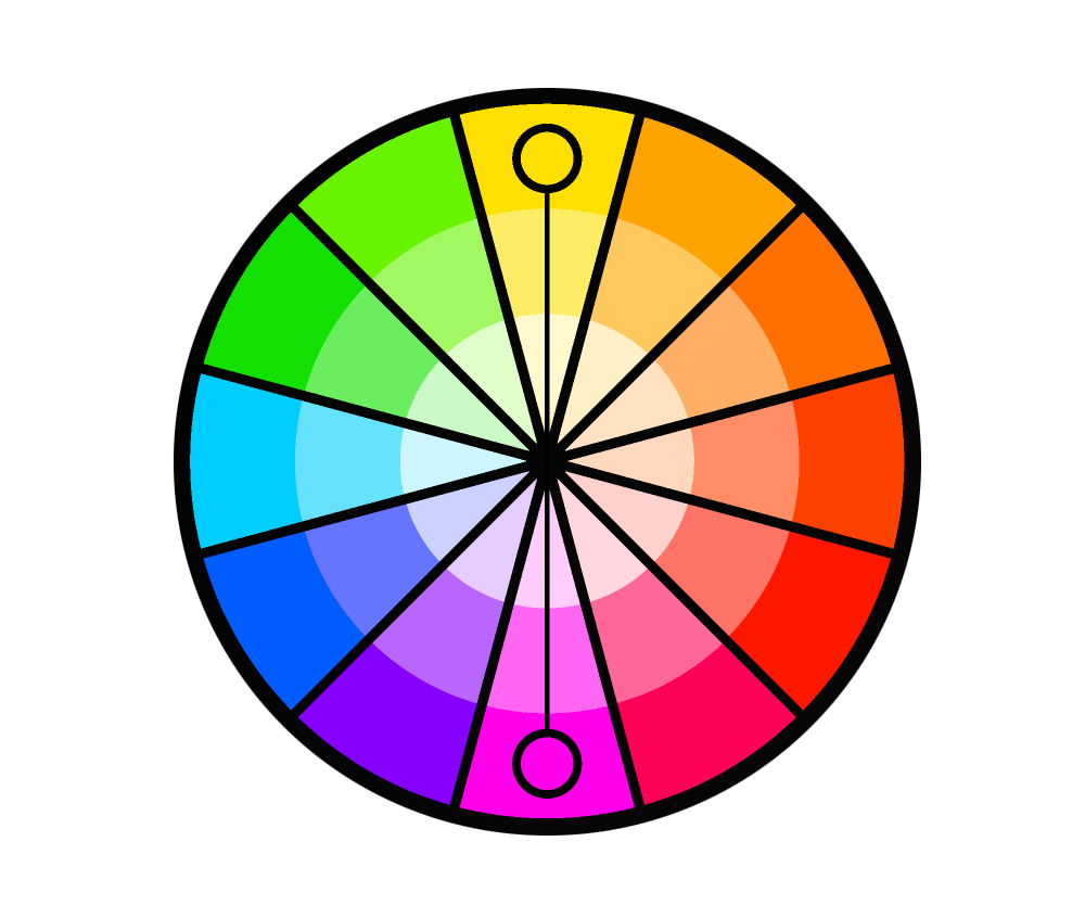 Colour theory Complementary colours
