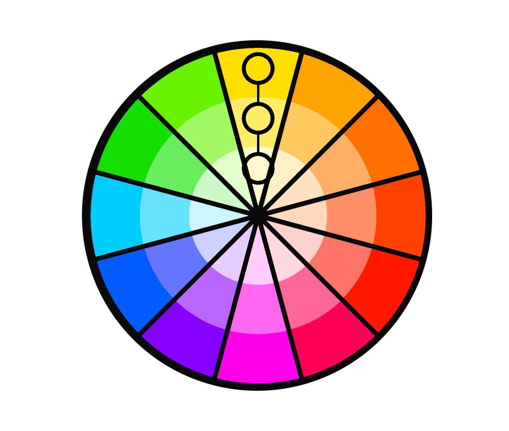 Colour theory Monochromatic