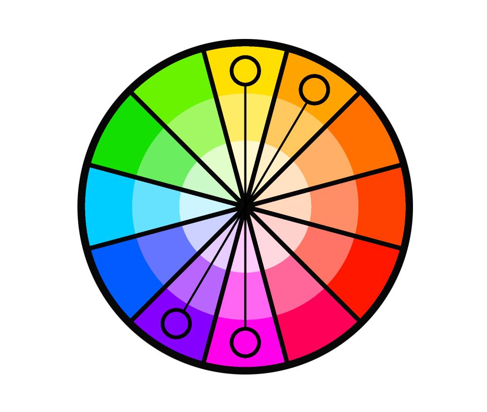 Colour theory Tetradic scheme
