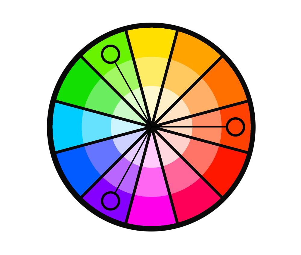 Colour theory Triadic scheme